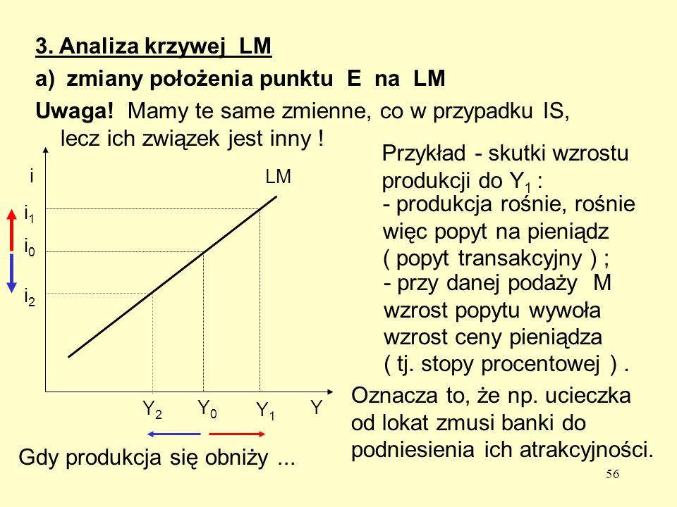 56 3.Analiza krzywej LM a) zmiany położenia punktu E na LM Uwaga.