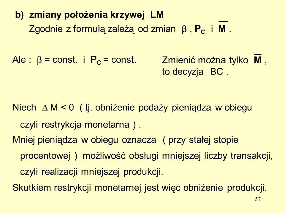 57 b) zmiany położenia krzywej LM Zgodnie z formułą zależą od zmian, P C i M.