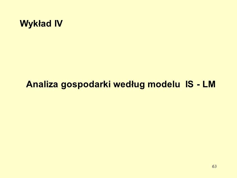 63 Wykład IV Analiza gospodarki według modelu IS - LM