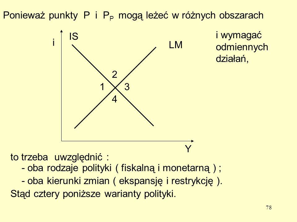 78 to trzeba uwzględnić : - oba rodzaje polityki ( fiskalną i monetarną ) ; - oba kierunki zmian ( ekspansję i restrykcję ).