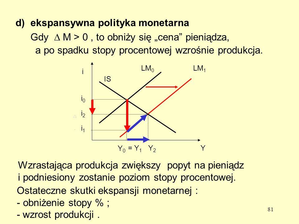 81 d)ekspansywna polityka monetarna Gdy M > 0, to obniży się cena pieniądza, Wzrastająca produkcja zwiększy popyt na pieniądz i podniesiony zostanie poziom stopy procentowej.