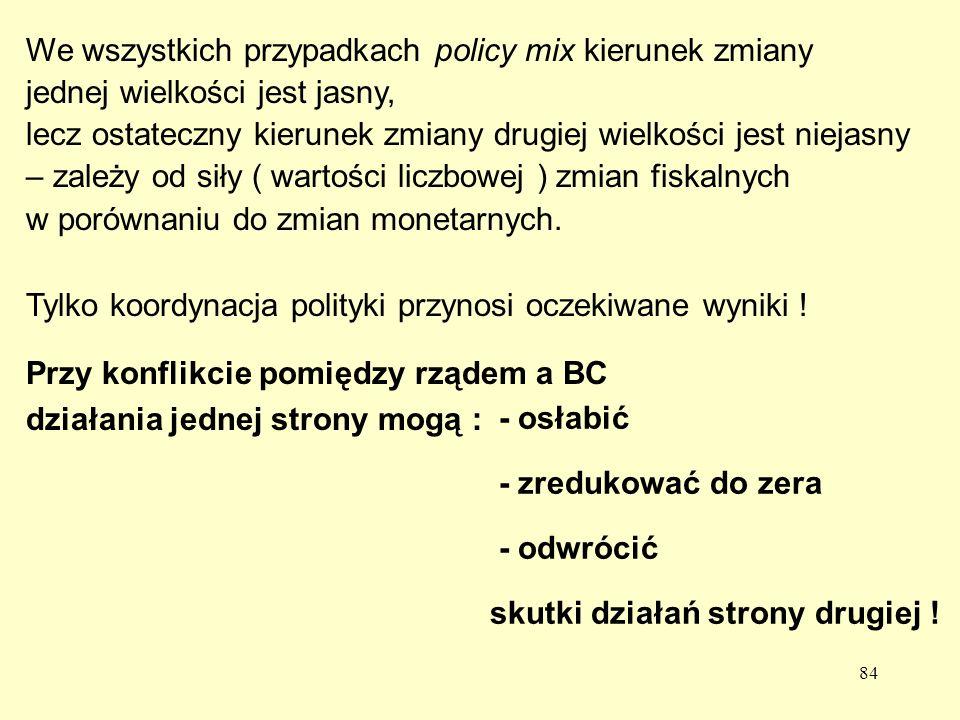 84 We wszystkich przypadkach policy mix kierunek zmiany jednej wielkości jest jasny, lecz ostateczny kierunek zmiany drugiej wielkości jest niejasny – zależy od siły ( wartości liczbowej ) zmian fiskalnych w porównaniu do zmian monetarnych.