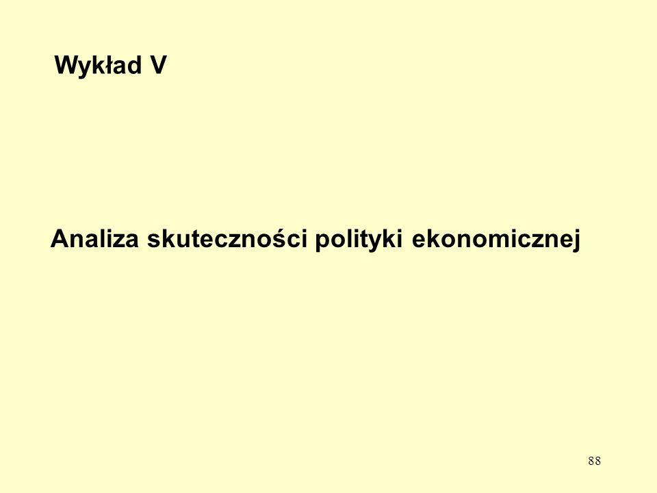 88 Wykład V Analiza skuteczności polityki ekonomicznej
