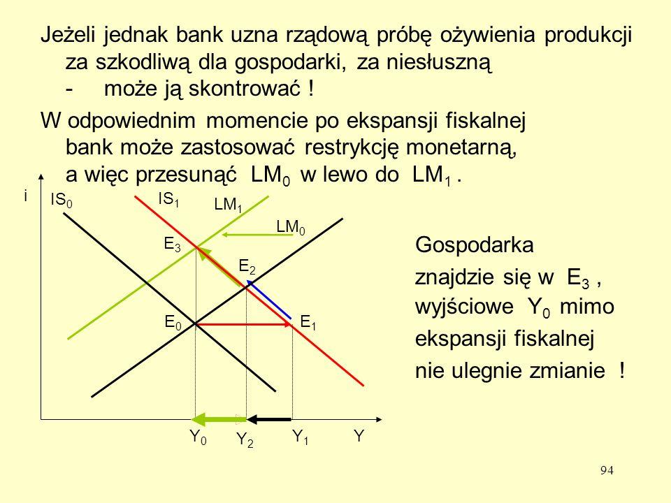 94 Jeżeli jednak bank uzna rządową próbę ożywienia produkcji za szkodliwą dla gospodarki, za niesłuszną - może ją skontrować .