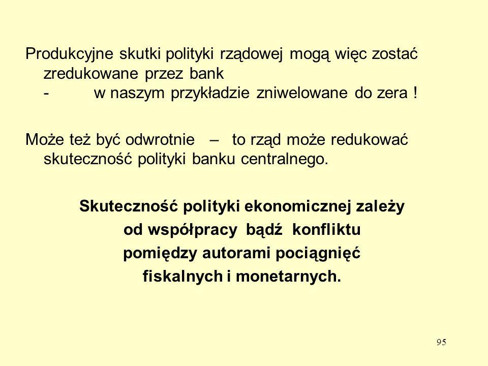 95 Produkcyjne skutki polityki rządowej mogą więc zostać zredukowane przez bank - w naszym przykładzie zniwelowane do zera .