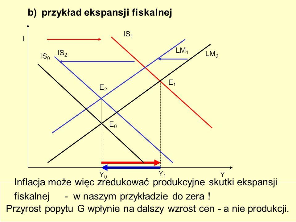 98 b) przykład ekspansji fiskalnej Y0Y0 Ekspansja fiskalna przesunie krzywą IS 0 w prawo do IS 1.