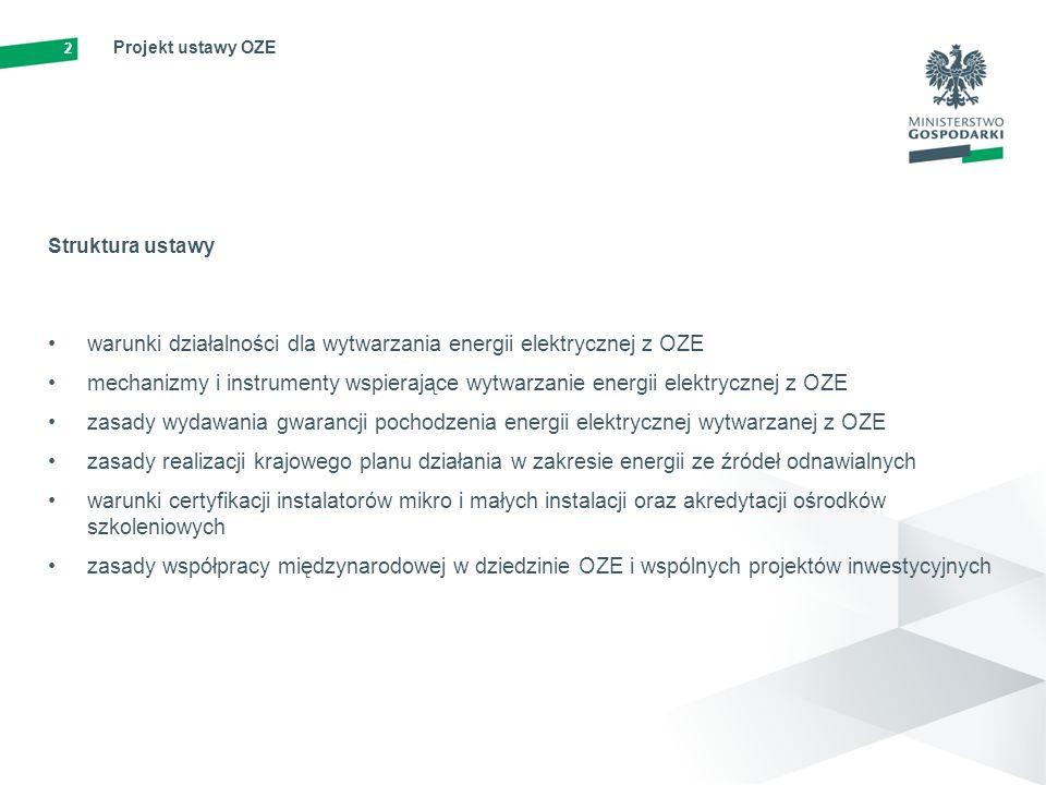 3 Projekt ustawy OZE warunki działalności dla wytwarzania energii elektrycznej z OZE rozwój energetyki prosumenckiej będzie promowany na obecnych zasadach (ułatwienia wprowadzone w ramach nowelizacji ustawy – Prawo Energetyczne) zwolnienie osób fizycznych z obowiązku prowadzenia działalności gospodarczej polegającej na wytwarzaniu energii elektrycznej w mikroinstalacji (do 40 kW mocy) zwolnienie wytwórców energii elektrycznej w mikroinstalacji oraz małej instalacji z obowiązku uzyskania koncesji (dla mikroinstalacji - pisemne zgłoszenie do OSD, dla małych instalacji - wpis do rejestru prowadzonego przez Prezesa URE) obowiązek zakupu nadwyżek energii elektrycznej, która została wytworzona w mikroinstalacji przez kolejnych 15 lat, po cenie 80 % średniej ceny sprzedaży energii elektrycznej na rynku konkurencyjnym, ogłoszonej przez Prezesa URE