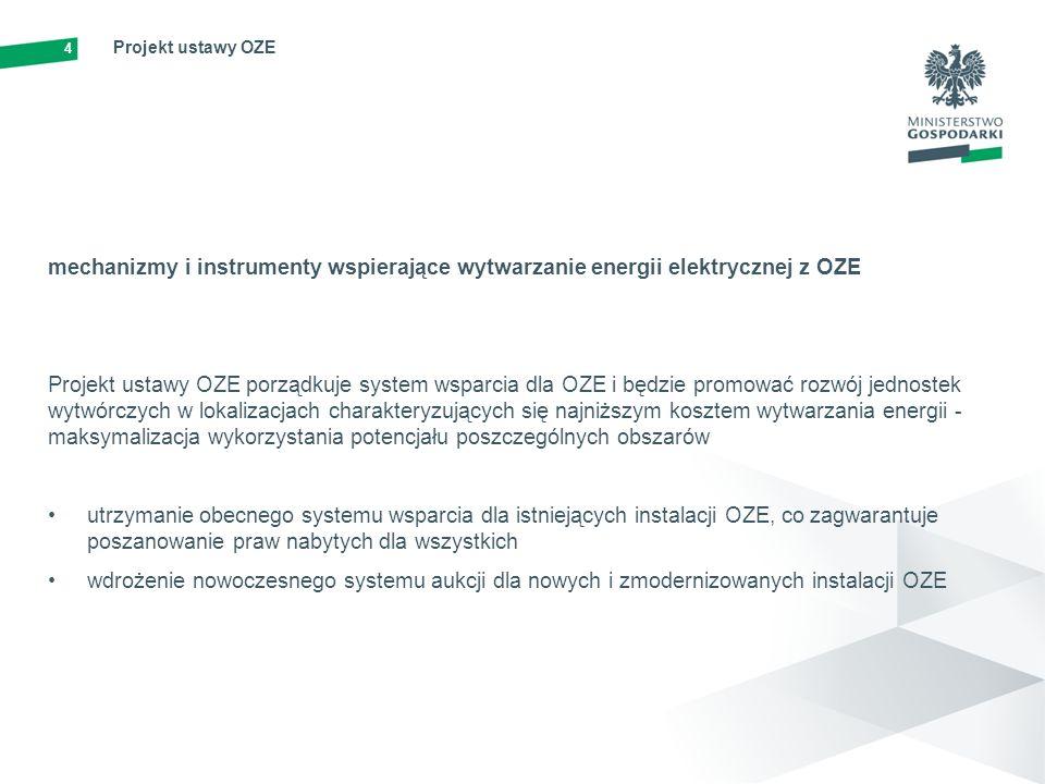 5 Projekt ustawy OZE mechanizmy i instrumenty wspierające … istniejący wytwórcy energii elektrycznej z OZE będą mieli wybór pomiędzy zachowaniem obecnych zasad wsparcia opartych na świadectwach pochodzenia lub zadeklarowaniem chęci przystąpienia do nowego systemu aukcyjnego.