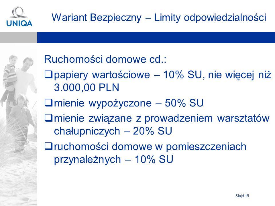 Slajd 15 Wariant Bezpieczny – Limity odpowiedzialności Ruchomości domowe cd.: papiery wartościowe – 10% SU, nie więcej niż 3.000,00 PLN mienie wypożyc