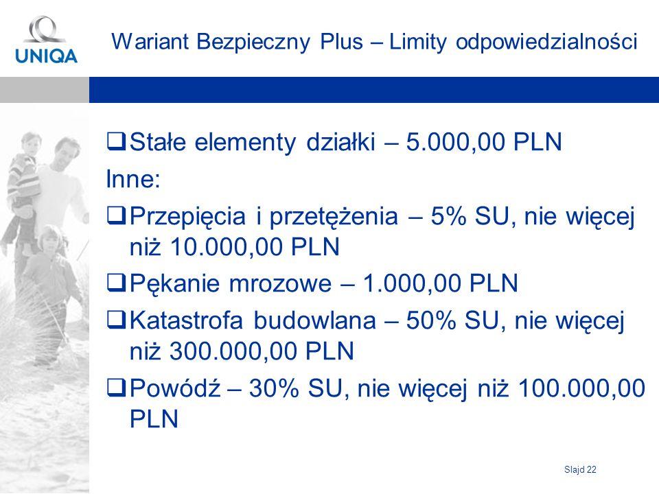 Slajd 22 Wariant Bezpieczny Plus – Limity odpowiedzialności Stałe elementy działki – 5.000,00 PLN Inne: Przepięcia i przetężenia – 5% SU, nie więcej n