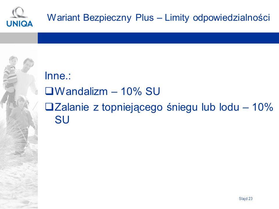 Slajd 23 Wariant Bezpieczny Plus – Limity odpowiedzialności Inne.: Wandalizm – 10% SU Zalanie z topniejącego śniegu lub lodu – 10% SU