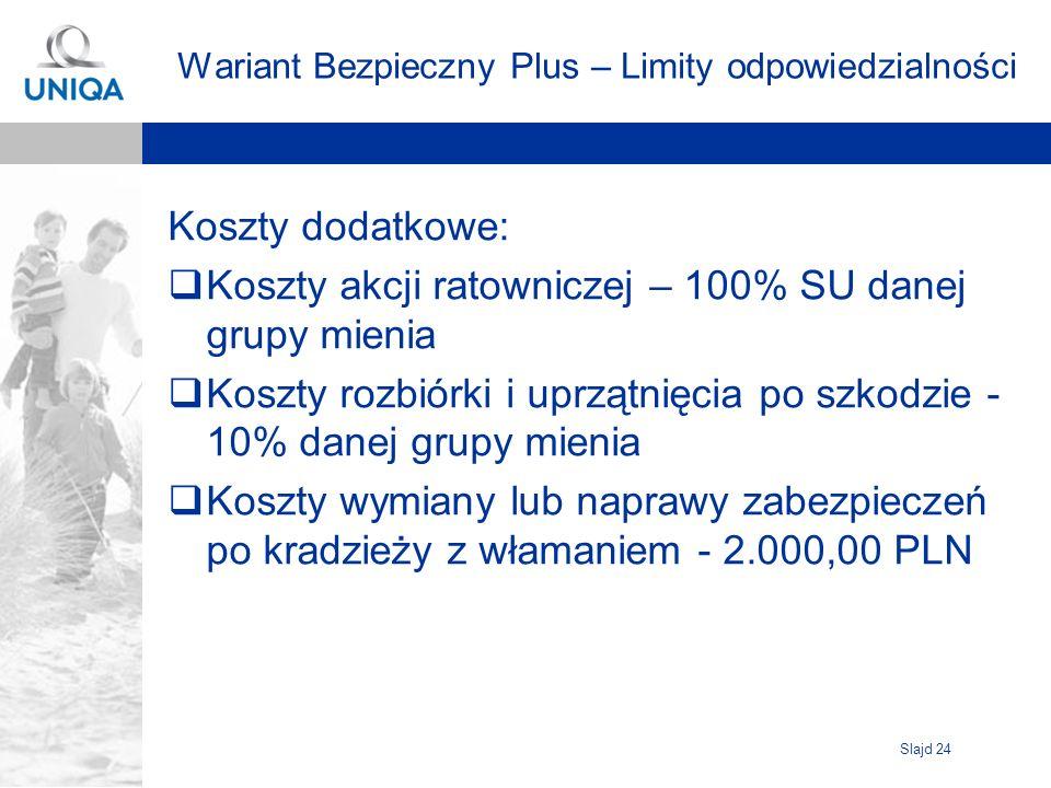 Slajd 24 Wariant Bezpieczny Plus – Limity odpowiedzialności Koszty dodatkowe: Koszty akcji ratowniczej – 100% SU danej grupy mienia Koszty rozbiórki i