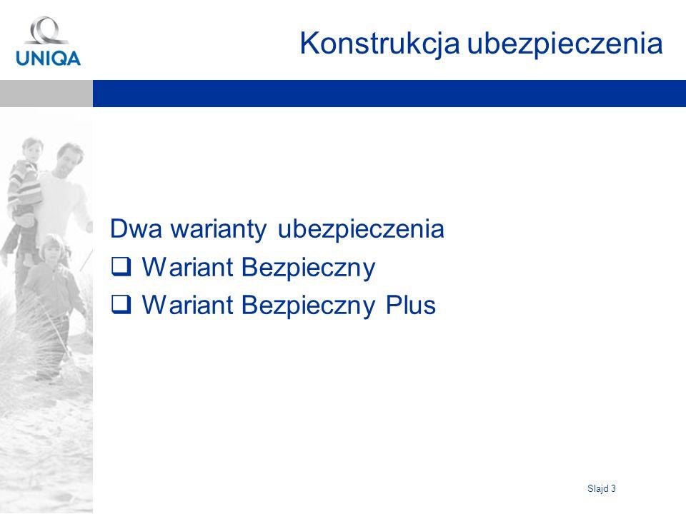 Slajd 3 Konstrukcja ubezpieczenia Dwa warianty ubezpieczenia Wariant Bezpieczny Wariant Bezpieczny Plus