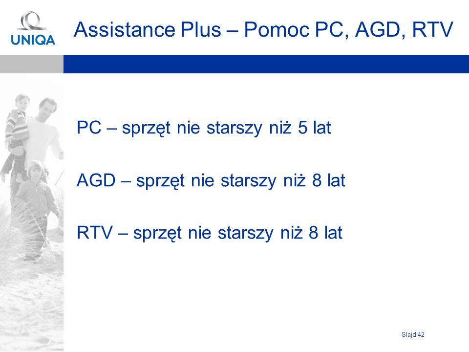 Slajd 42 Assistance Plus – Pomoc PC, AGD, RTV PC – sprzęt nie starszy niż 5 lat AGD – sprzęt nie starszy niż 8 lat RTV – sprzęt nie starszy niż 8 lat