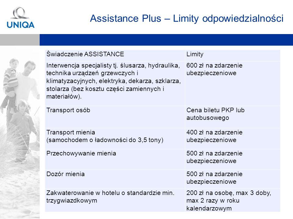 Slajd 46 Assistance Plus – Limity odpowiedzialności Świadczenie ASSISTANCELimity Interwencja specjalisty tj. ślusarza, hydraulika, technika urządzeń g