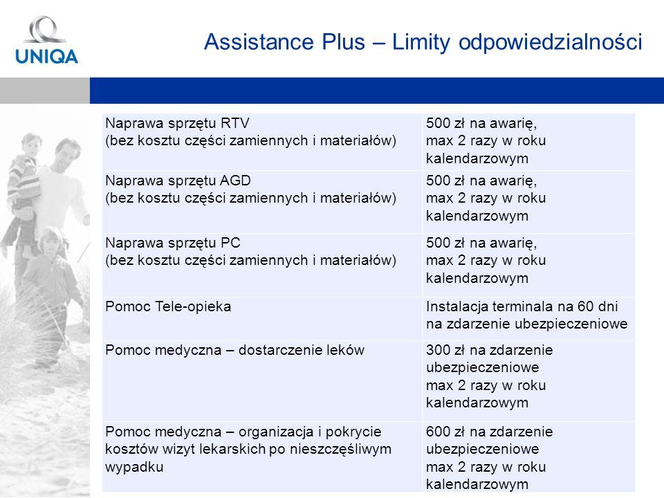 Slajd 47 Assistance Plus – Limity odpowiedzialności Naprawa sprzętu RTV (bez kosztu części zamiennych i materiałów) 500 zł na awarię, max 2 razy w rok