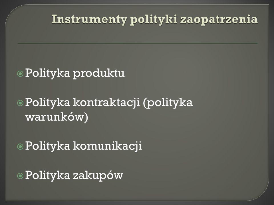 Polityka produktu Polityka kontraktacji (polityka warunków) Polityka komunikacji Polityka zakupów