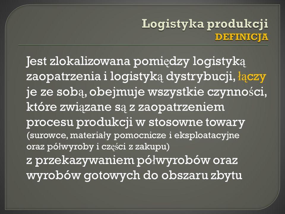 Jest zlokalizowana pomi ę dzy logistyk ą zaopatrzenia i logistyk ą dystrybucji, łą czy je ze sob ą, obejmuje wszystkie czynno ś ci, które zwi ą zane s
