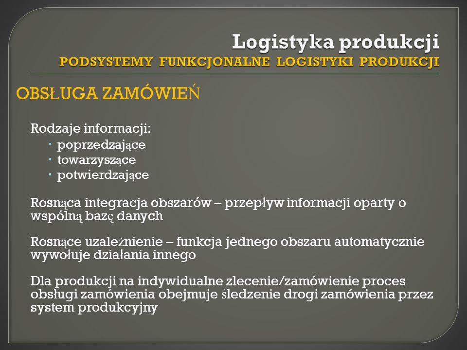 Jest to system powi ą zany z rynkiem; łą czy logistyk ę produkcji przedsi ę biorstwa z logistyk ą zaopatrzenie nabywcy; obejmuje wszystkie czynno ś ci, które maj ą zwi ą zek z zaopatrzeniem klienta w wyroby handlowe (bezpo ś rednio z produkcji lub z magazynów zbytu)