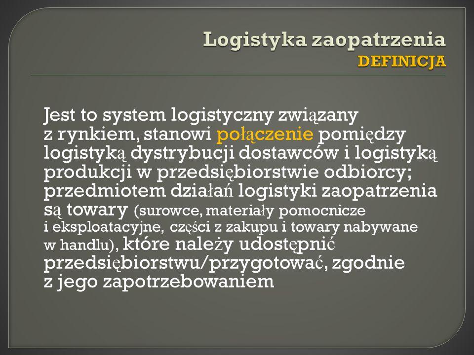 Jest to system logistyczny zwi ą zany z rynkiem, stanowi po łą czenie pomi ę dzy logistyk ą dystrybucji dostawców i logistyk ą produkcji w przedsi ę b
