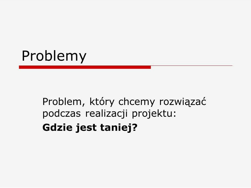 Problemy Problem, który chcemy rozwiązać podczas realizacji projektu: Gdzie jest taniej?