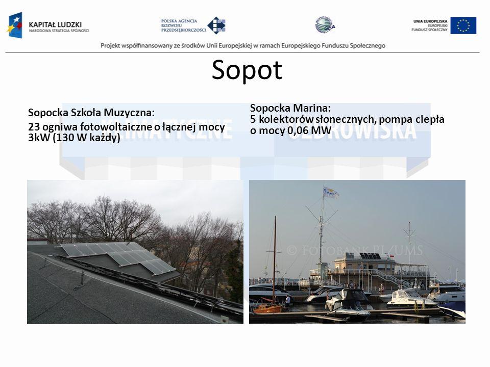 Sopot Sopocka Szkoła Muzyczna: 23 ogniwa fotowoltaiczne o łącznej mocy 3kW (130 W każdy) Sopocka Marina: 5 kolektorów słonecznych, pompa ciepła o mocy