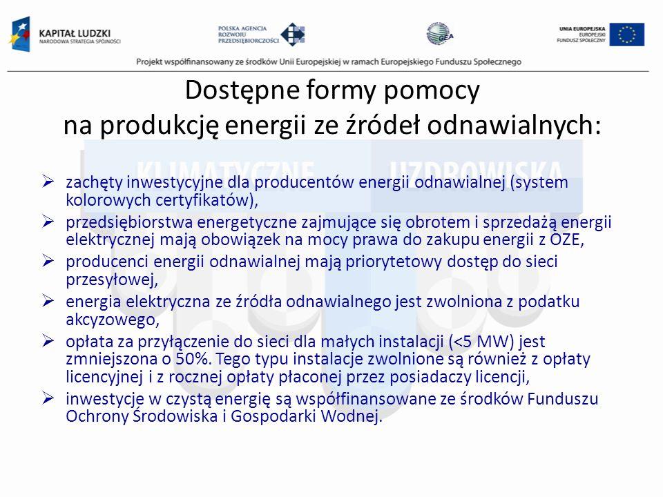 Dostępne formy pomocy na produkcję energii ze źródeł odnawialnych: zachęty inwestycyjne dla producentów energii odnawialnej (system kolorowych certyfi