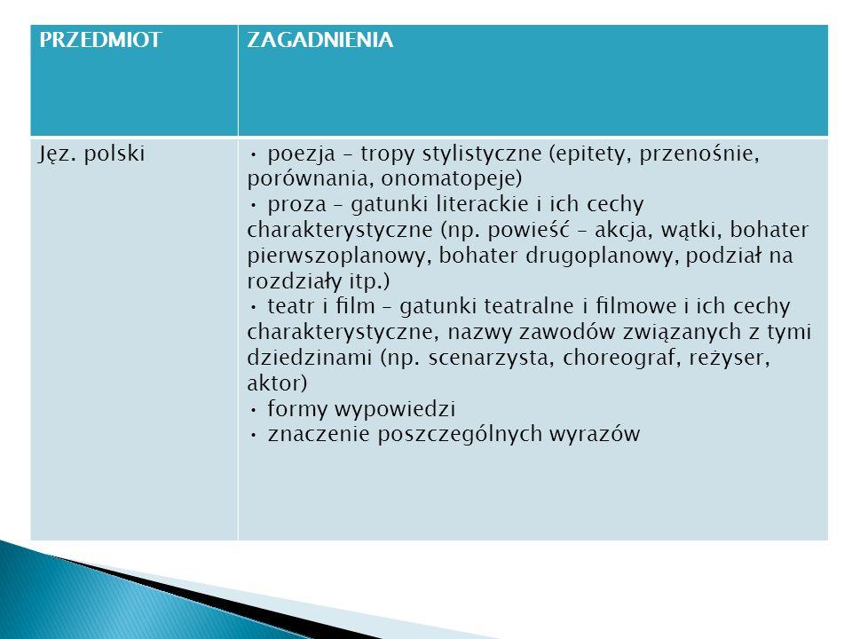 PRZEDMIOTZAGADNIENIA Jęz. polski poezja – tropy stylistyczne (epitety, przenośnie, porównania, onomatopeje) proza – gatunki literackie i ich cechy cha