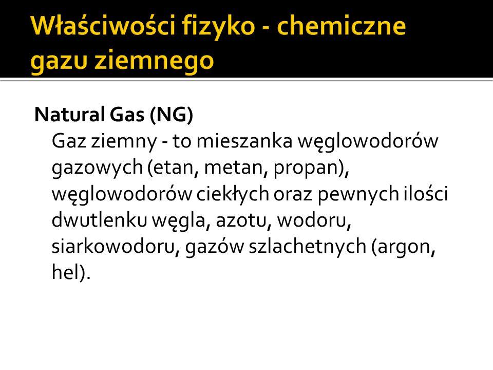 Natural Gas (NG) Gaz ziemny - to mieszanka węglowodorów gazowych (etan, metan, propan), węglowodorów ciekłych oraz pewnych ilości dwutlenku węgla, azo