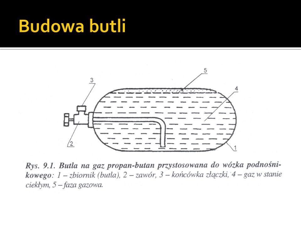 Klasa A – zaprojektowana z zaworem bezpieczeństwa Klasa B – zaprojektowane bez zaworu bezpieczeństwa W Polsce butle powinny być wytwarzane w zakładach uprawnionych przez Główny Inspektorat Transportowego Dozoru Technicznego.