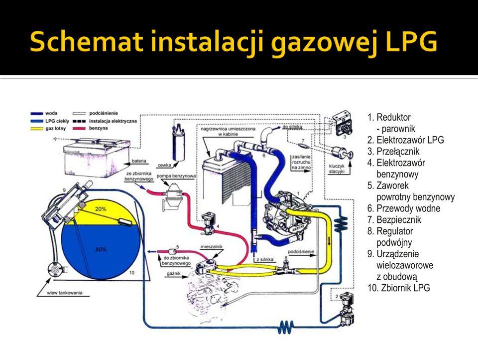 instalowanie w samochodzie układu paliwowego LPG podlega przepisom Rozporządzenia Ministra Transportu i Gospodarki Morskiej z dn.