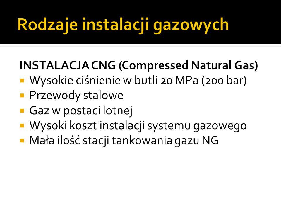 INSTALACJA CNG (Compressed Natural Gas) Wysokie ciśnienie w butli 20 MPa (200 bar) Przewody stalowe Gaz w postaci lotnej Wysoki koszt instalacji syste