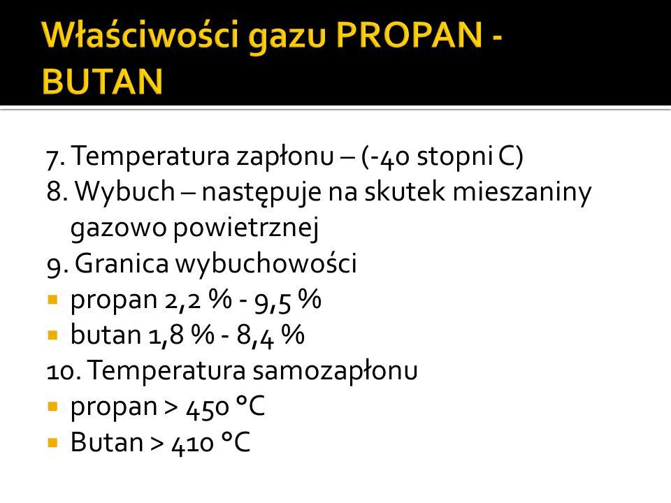 7. Temperatura zapłonu – (-40 stopni C) 8. Wybuch – następuje na skutek mieszaniny gazowo powietrznej 9. Granica wybuchowości propan 2,2 % - 9,5 % but