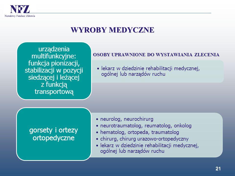 21 WYROBY MEDYCZNE lekarz w dziedzinie rehabilitacji medycznej, ogólnej lub narządów ruchu urządzenia multifunkcyjne: funkcja pionizacji, stabilizacji