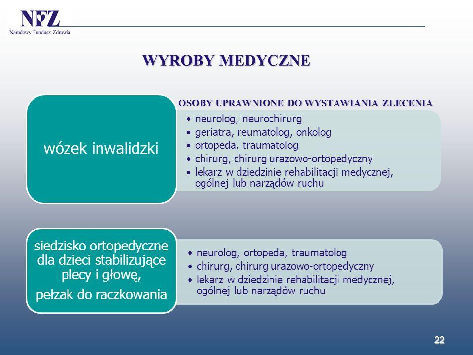 22 WYROBY MEDYCZNE neurolog, ortopeda, traumatolog chirurg, chirurg urazowo-ortopedyczny lekarz w dziedzinie rehabilitacji medycznej, ogólnej lub narz