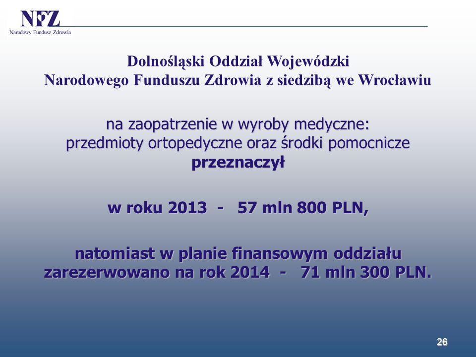 na zaopatrzenie w wyroby medyczne: przedmioty ortopedyczne oraz środki pomocnicze przeznaczył w roku 2013 - 57 mln 800 PLN, natomiast w planie finanso