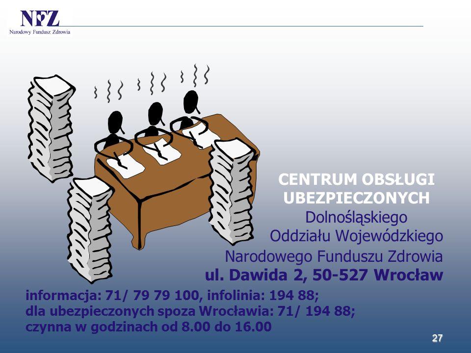 Narodowego Funduszu Zdrowia ul. Dawida 2, 50-527 Wrocław informacja: 71/ 79 79 100, infolinia: 194 88; dla ubezpieczonych spoza Wrocławia: 71/ 194 88;