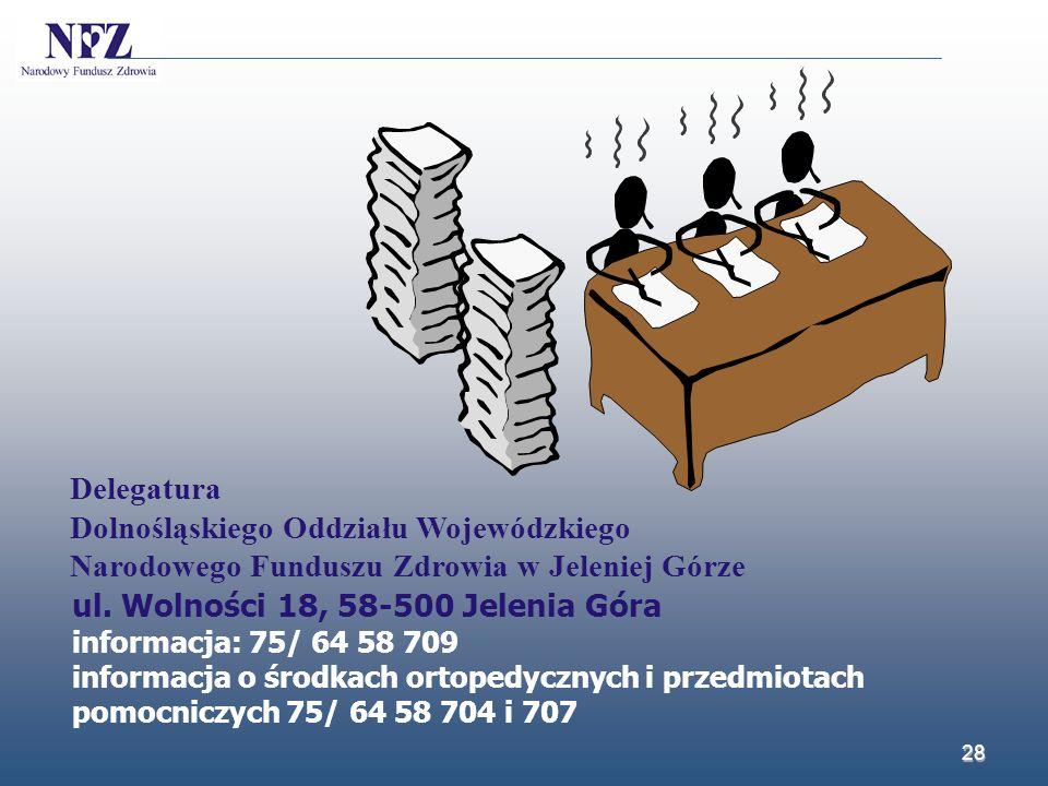 28 Delegatura Dolnośląskiego Oddziału Wojewódzkiego Narodowego Funduszu Zdrowia w Jeleniej Górze ul. Wolności 18, 58-500 Jelenia Góra informacja: 75/