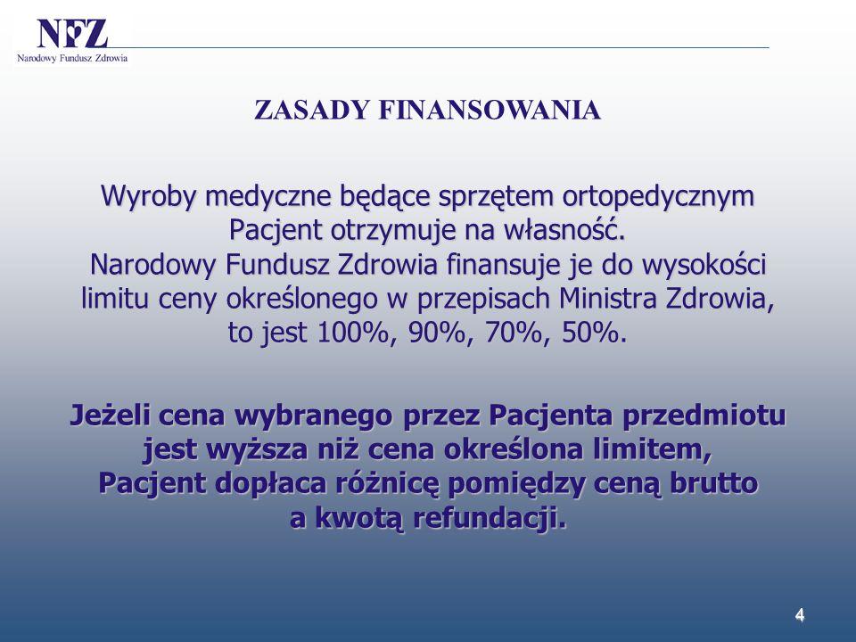 Potwierdzone i zaewidencjonowane zlecenie na zaopatrzenie Pacjent może zrealizować u każdego świadczeniodawcy (sklepie), który podpisał umowę z Narodowym Funduszem Zdrowia na terenie całej Polski.