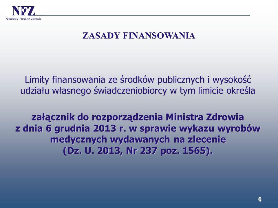 Limity finansowania ze środków publicznych i wysokość udziału własnego świadczeniobiorcy w tym limicie określa załącznik do rozporządzenia Ministra Zd