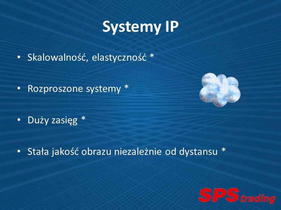 Systemy IP Skalowalność, elastyczność * Rozproszone systemy * Duży zasięg * Stała jakość obrazu niezależnie od dystansu *