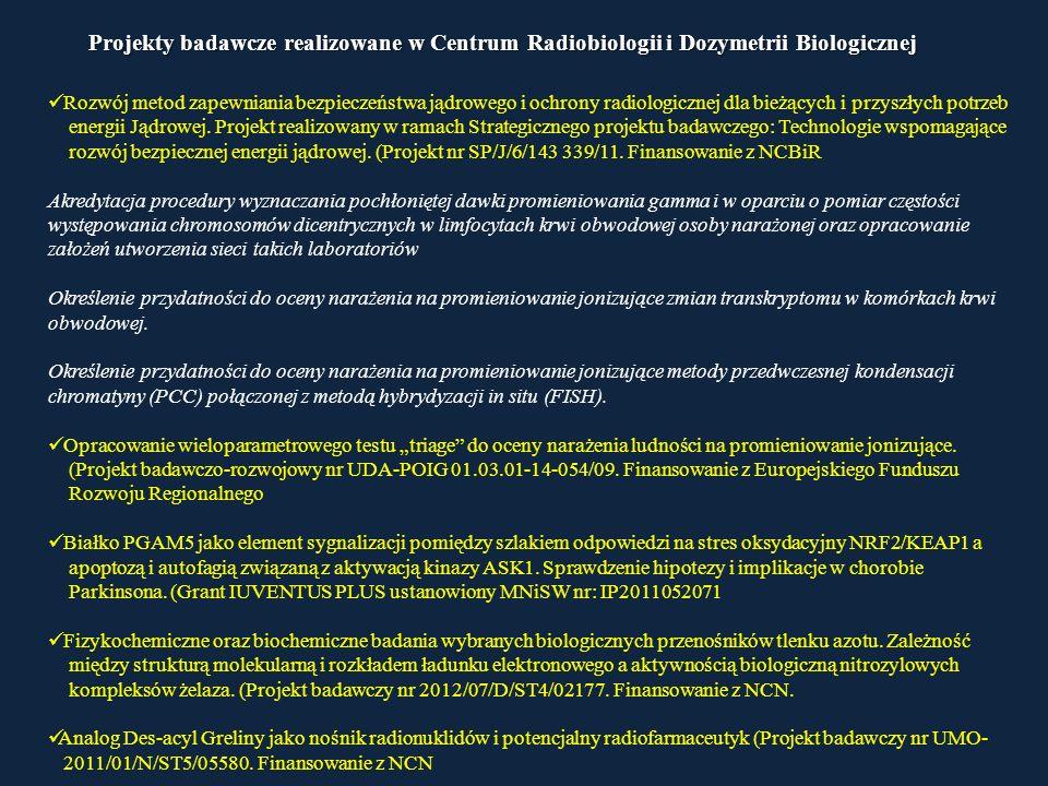 Projekty badawcze realizowane w Centrum Radiobiologii i Dozymetrii Biologicznej Rozwój metod zapewniania bezpieczeństwa jądrowego i ochrony radiologicznej dla bieżących i przyszłych potrzeb energii Jądrowej.