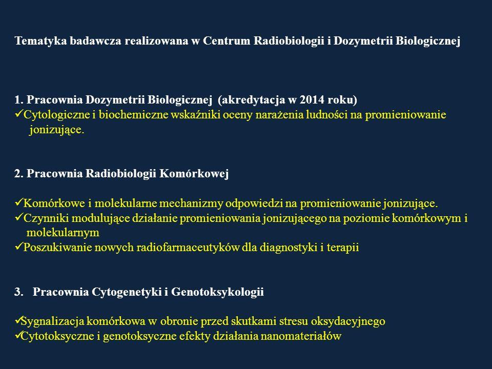 Tematyka badawcza realizowana w Centrum Radiobiologii i Dozymetrii Biologicznej 1.