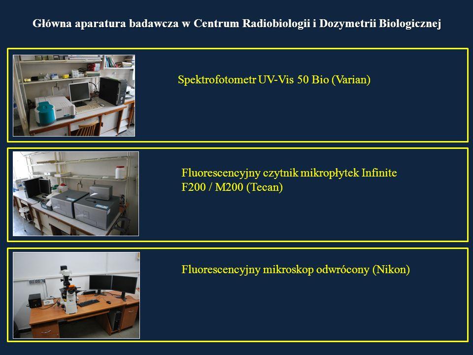 Główna aparatura badawcza w Centrum Radiobiologii i Dozymetrii Biologicznej Spektrofotometr UV-Vis 50 Bio (Varian) Fluorescencyjny mikroskop odwrócony (Nikon) Fluorescencyjny czytnik mikropłytek Infinite F200 / M200 (Tecan)
