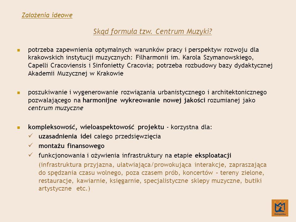 potrzeba zapewnienia optymalnych warunków pracy i perspektyw rozwoju dla krakowskich instytucji muzycznych: Filharmonii im.