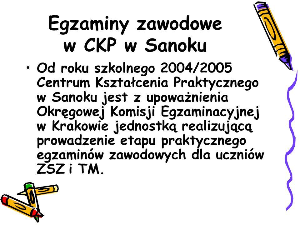 Egzaminy zawodowe w CKP w Sanoku Od roku szkolnego 2004/2005 Centrum Kształcenia Praktycznego w Sanoku jest z upoważnienia Okręgowej Komisji Egzaminacyjnej w Krakowie jednostką realizującą prowadzenie etapu praktycznego egzaminów zawodowych dla uczniów ZSZ i TM.