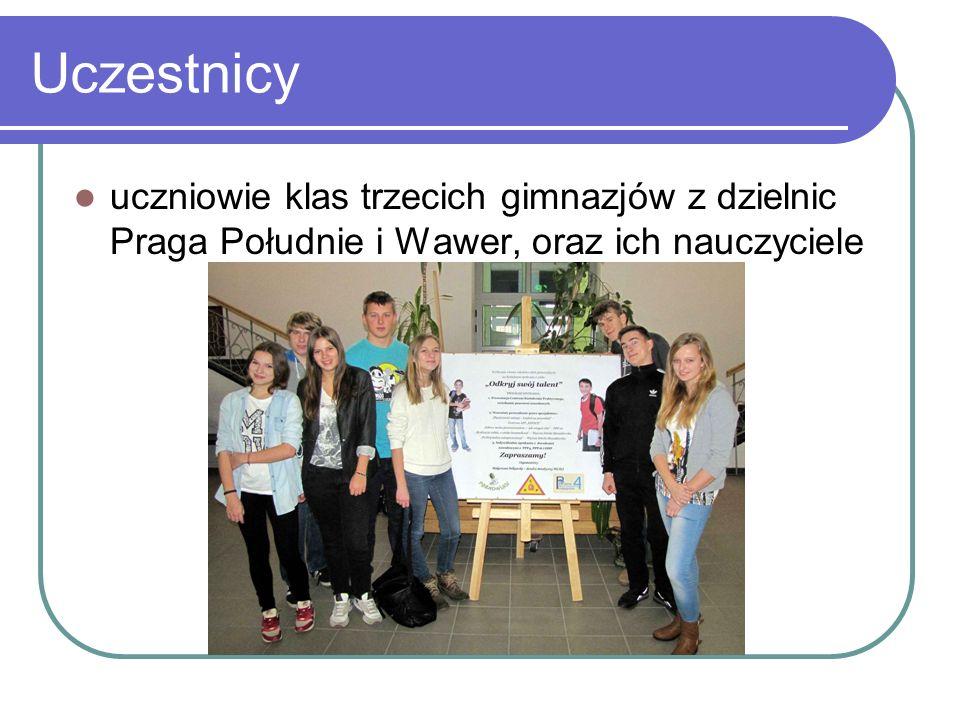 Uczestnicy uczniowie klas trzecich gimnazjów z dzielnic Praga Południe i Wawer, oraz ich nauczyciele