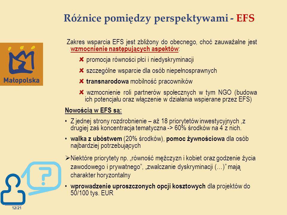 12/21 Różnice pomiędzy perspektywami - EFS Zakres wsparcia EFS jest zbliżony do obecnego, choć zauważalne jest wzmocnienie następujących aspektów : promocja równości płci i niedyskryminacji szczególne wsparcie dla osób niepełnosprawnych transnarodowa mobilność pracowników wzmocnienie roli partnerów społecznych w tym NGO (budowa ich potencjału oraz włączenie w działania wspierane przez EFS) Nowością w EFS są: Z jednej strony rozdrobnienie – aż 18 priorytetów inwestycyjnych,z drugiej zaś koncentracja tematyczna -> 60% środków na 4 z nich.