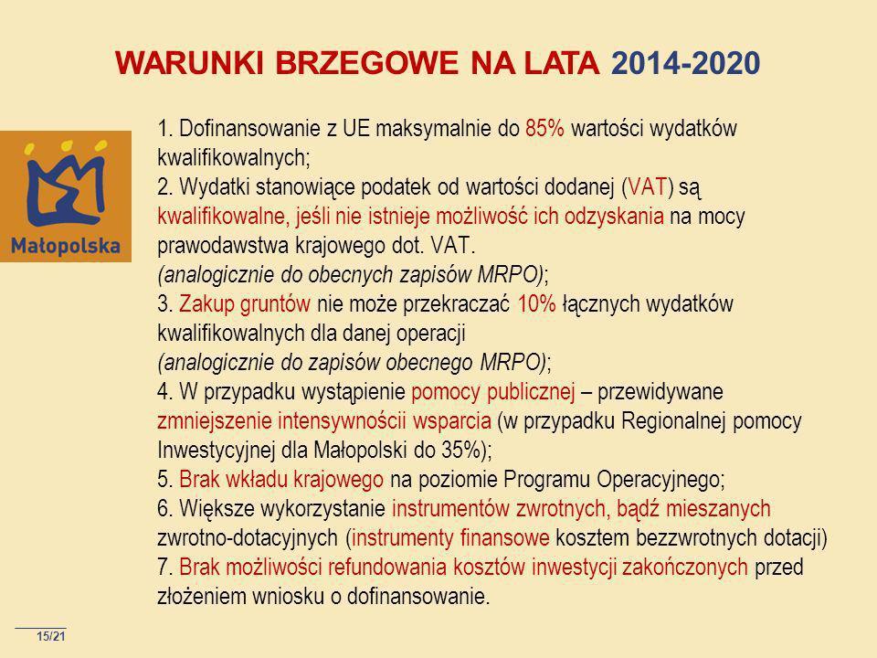 15/21 WARUNKI BRZEGOWE NA LATA 2014-2020 1. Dofinansowanie z UE maksymalnie do 85% wartości wydatków kwalifikowalnych; 2. Wydatki stanowiące podatek o