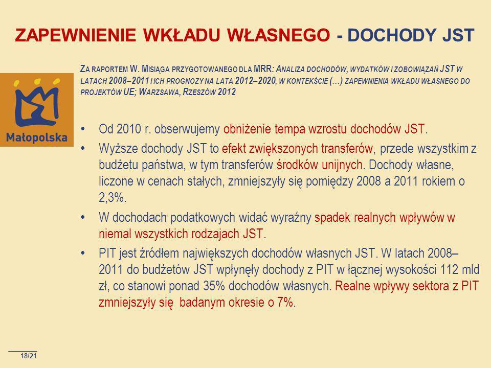 18/21 ZAPEWNIENIE WKŁADU WŁASNEGO - DOCHODY JST Z A RAPORTEM W.
